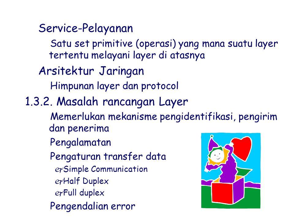 ^Service-Pelayanan hSatu set primitive (operasi) yang mana suatu layer tertentu melayani layer di atasnya ^Arsitektur Jaringan hHimpunan layer dan pro