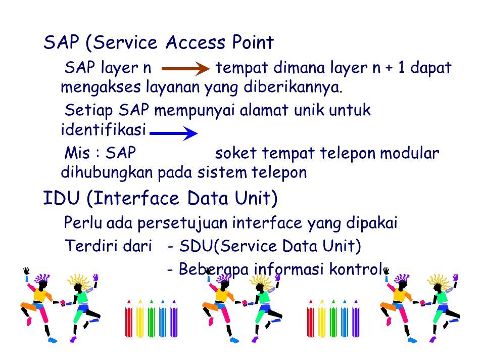 ^SAP (Service Access Point ^SAP layer n tempat dimana layer n + 1 dapat mengakses layanan yang diberikannya. ^Setiap SAP mempunyai alamat unik untuk i