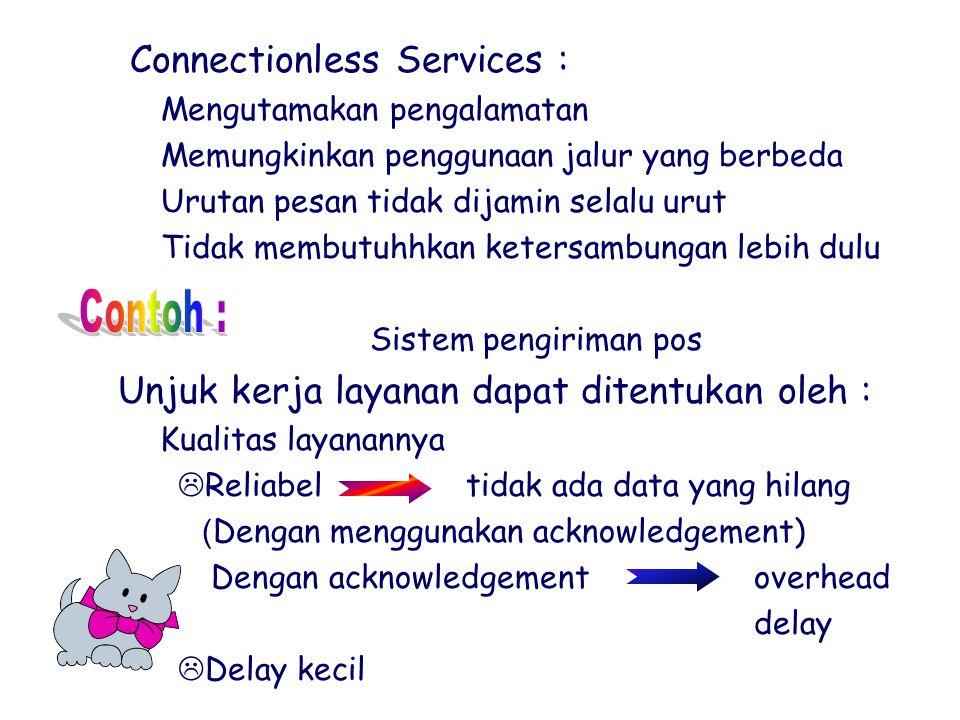 kConnectionless Services : `Mengutamakan pengalamatan `Memungkinkan penggunaan jalur yang berbeda `Urutan pesan tidak dijamin selalu urut `Tidak membu