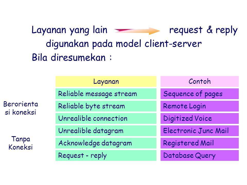 aLayanan yang lain request & reply digunakan pada model client-server aBila diresumekan : LayananContoh Reliable message stream Reliable byte stream U