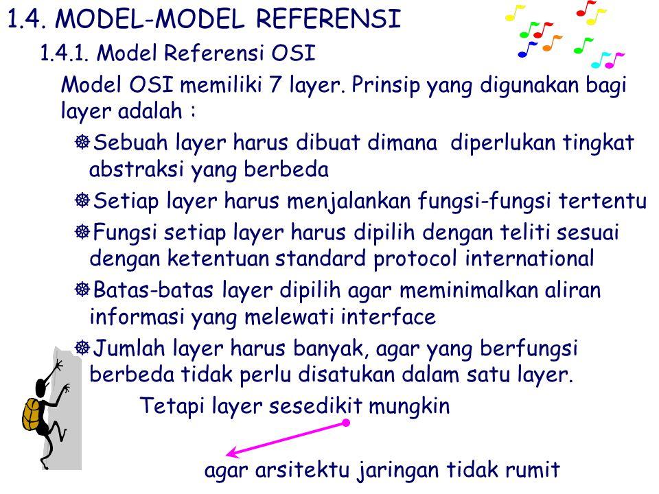 1.4. MODEL-MODEL REFERENSI 1.4.1. Model Referensi OSI dModel OSI memiliki 7 layer. Prinsip yang digunakan bagi layer adalah : ]Sebuah layer harus dibu