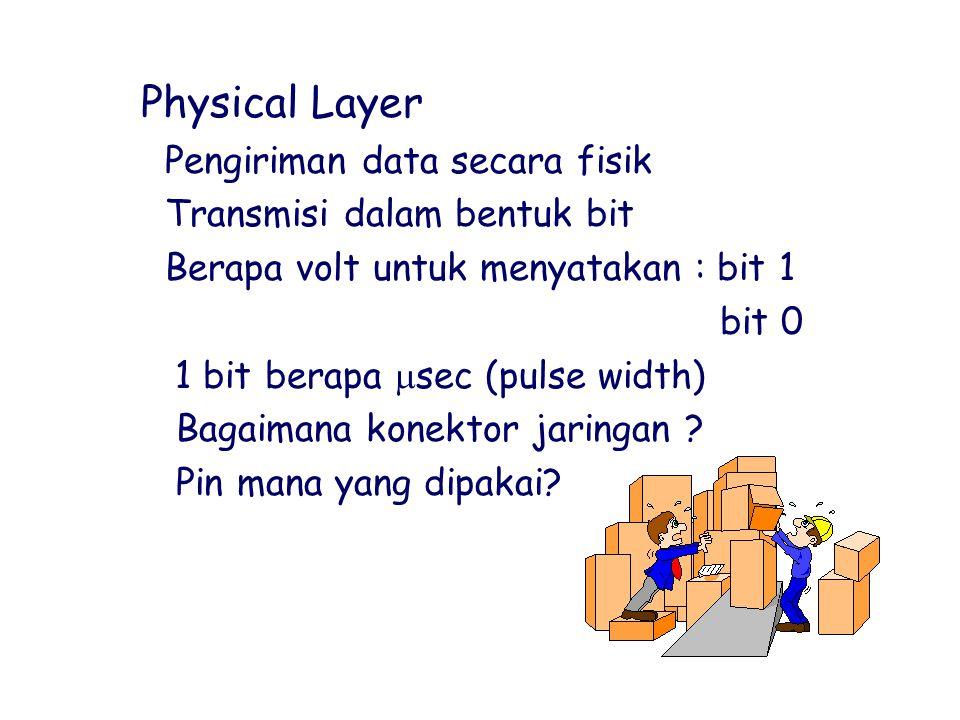 h Physical Layer cPengiriman data secara fisik cTransmisi dalam bentuk bit cBerapa volt untuk menyatakan : bit 1 bit 0  1 bit berapa  sec (pulse wid