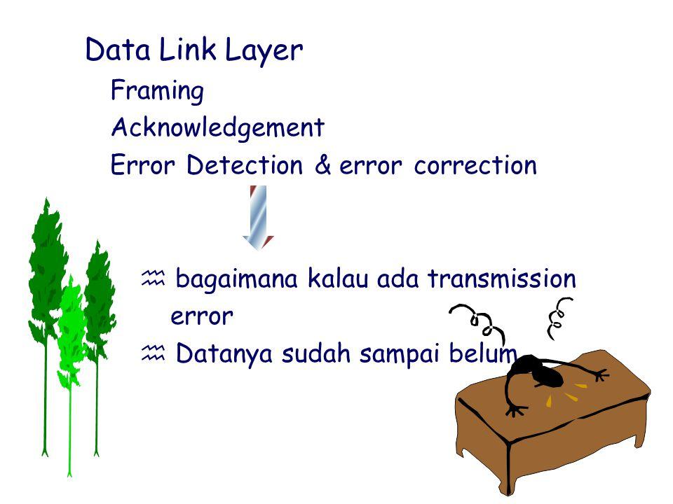 ^ Data Link Layer h Framing h Acknowledgement h Error Detection & error correction  bagaimana kalau ada transmission error  Datanya sudah sampai bel
