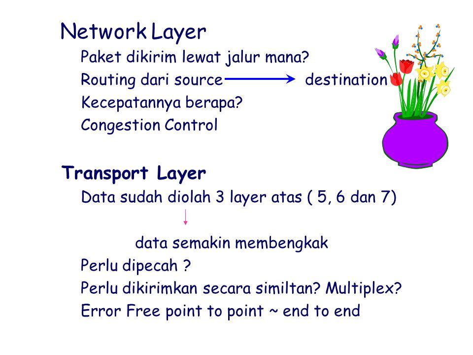  Network Layer hPaket dikirim lewat jalur mana? hRouting dari source destination hKecepatannya berapa? hCongestion Control ^Transport Layer hData sud