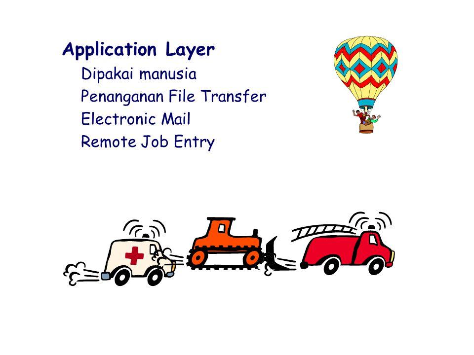 ^Application Layer hDipakai manusia hPenanganan File Transfer hElectronic Mail hRemote Job Entry