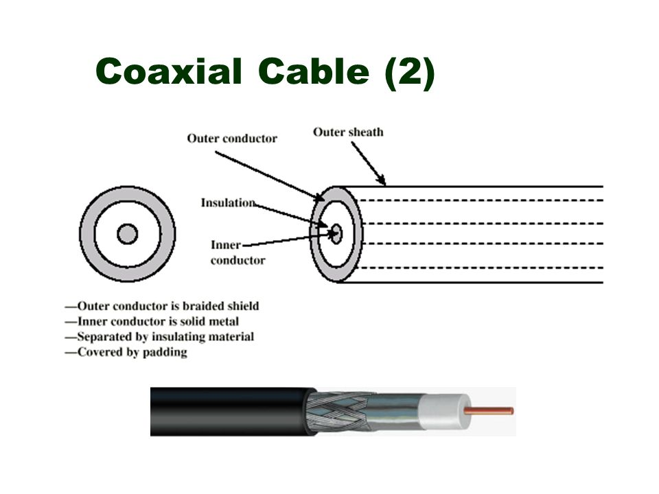 Coaxial Cable (2)