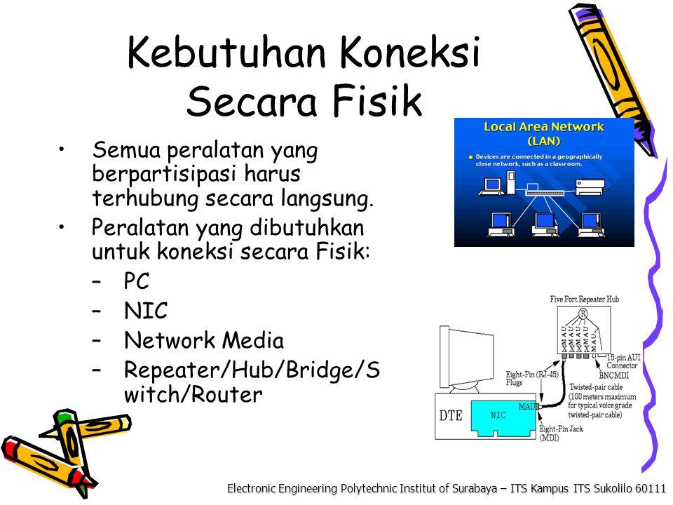 Electronic Engineering Polytechnic Institut of Surabaya – ITS Kampus ITS Sukolilo 60111 Kebutuhan Koneksi Secara Fisik Semua peralatan yang berpartisipasi harus terhubung secara langsung.