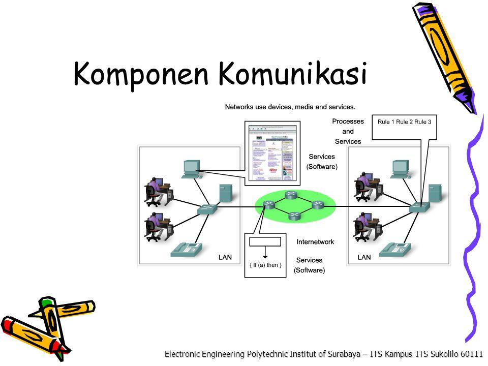 Electronic Engineering Polytechnic Institut of Surabaya – ITS Kampus ITS Sukolilo 60111 Kebutuhan Koneksi Internet Koneksi jaringan, dibutuhkan : Phisical Connection –PC –Peralatan Jaringan Modem –Media Logical Connection –Protocol Aplikasi untuk membuka layanan di internet (Web Browser)