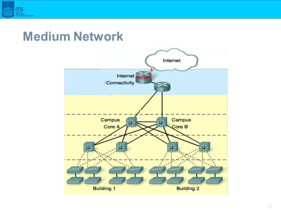 13 Medium Network