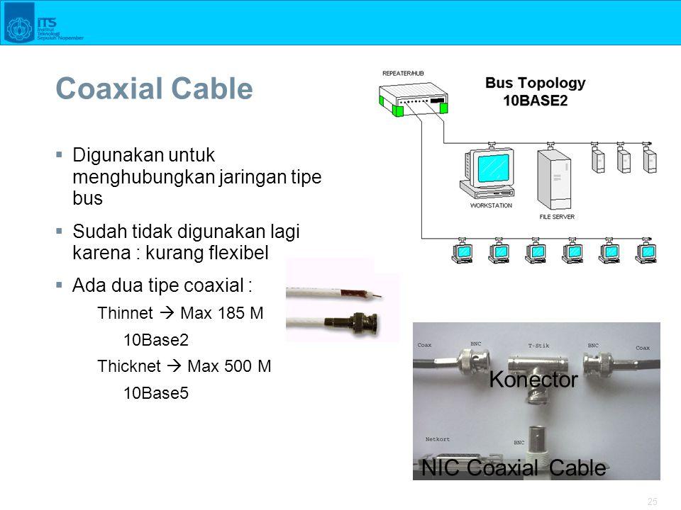 25 Coaxial Cable  Digunakan untuk menghubungkan jaringan tipe bus  Sudah tidak digunakan lagi karena : kurang flexibel  Ada dua tipe coaxial : Thinnet  Max 185 M 10Base2 Thicknet  Max 500 M 10Base5 NIC Coaxial Cable Konector