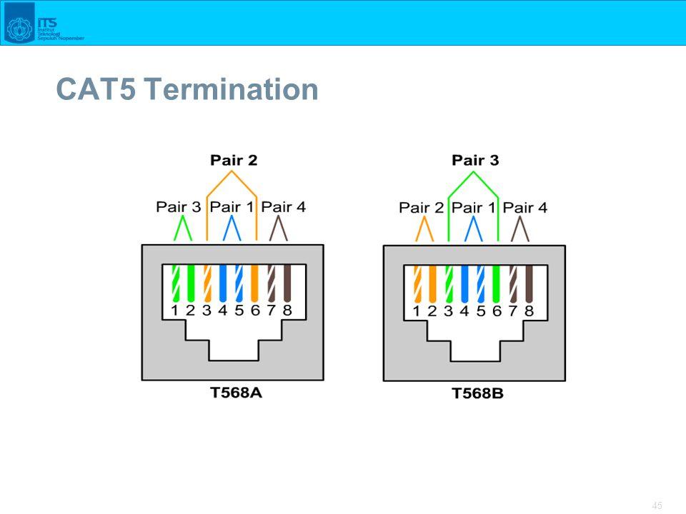 45 CAT5 Termination