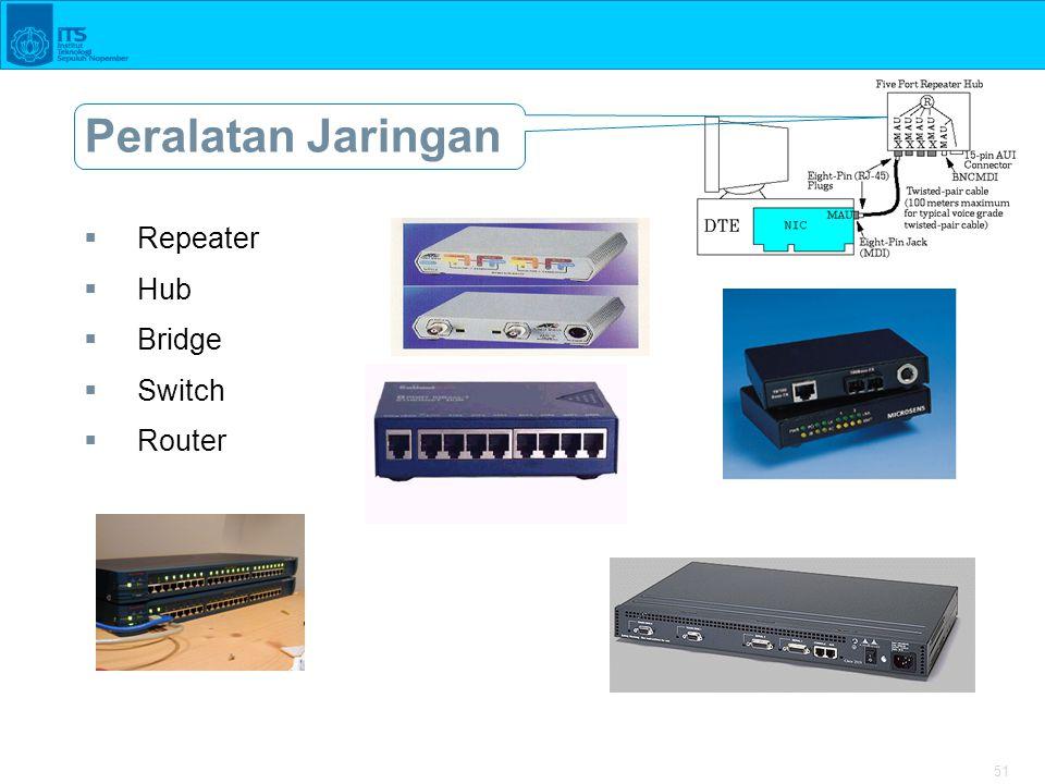 51 Peralatan Jaringan  Repeater  Hub  Bridge  Switch  Router
