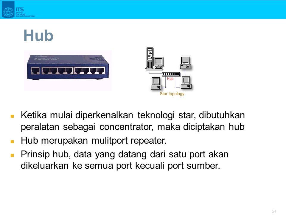 54 Hub Ketika mulai diperkenalkan teknologi star, dibutuhkan peralatan sebagai concentrator, maka diciptakan hub Hub merupakan mulitport repeater.