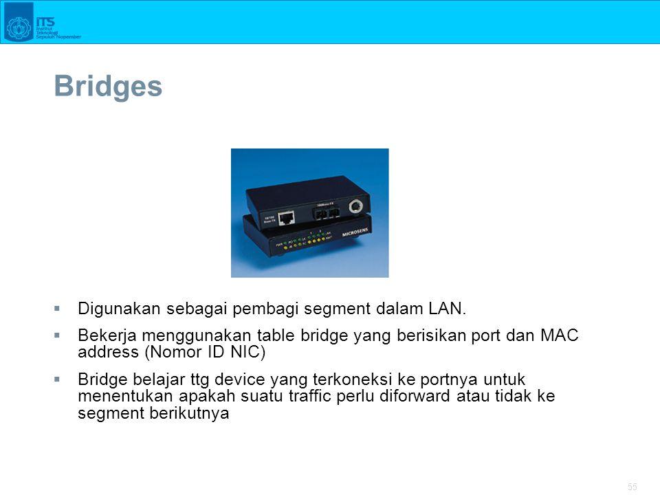 55 Bridges  Digunakan sebagai pembagi segment dalam LAN.