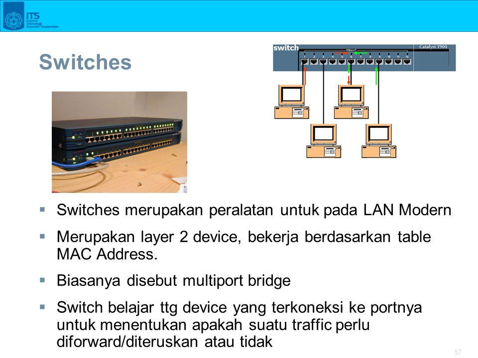 57 Switches  Switches merupakan peralatan untuk pada LAN Modern  Merupakan layer 2 device, bekerja berdasarkan table MAC Address.