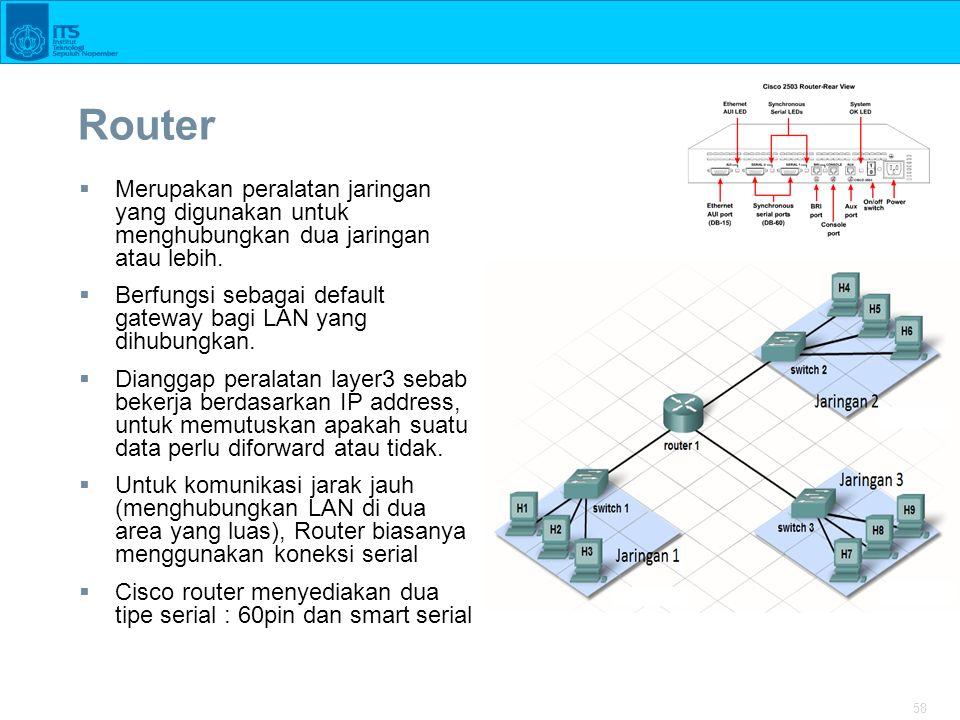 58 Router  Merupakan peralatan jaringan yang digunakan untuk menghubungkan dua jaringan atau lebih.