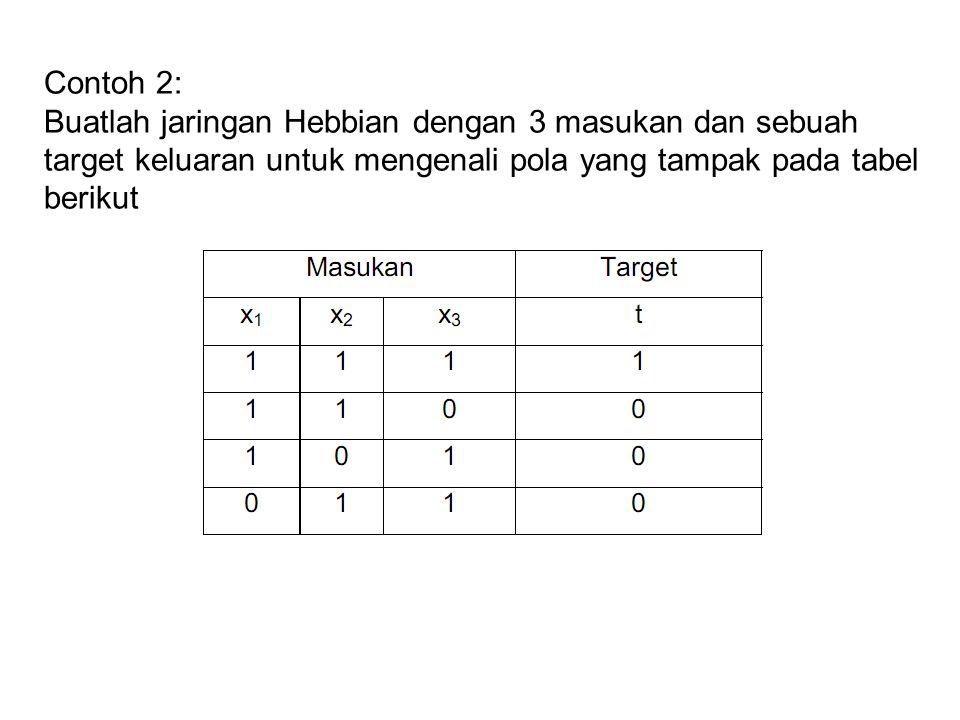 Contoh 2: Buatlah jaringan Hebbian dengan 3 masukan dan sebuah target keluaran untuk mengenali pola yang tampak pada tabel berikut