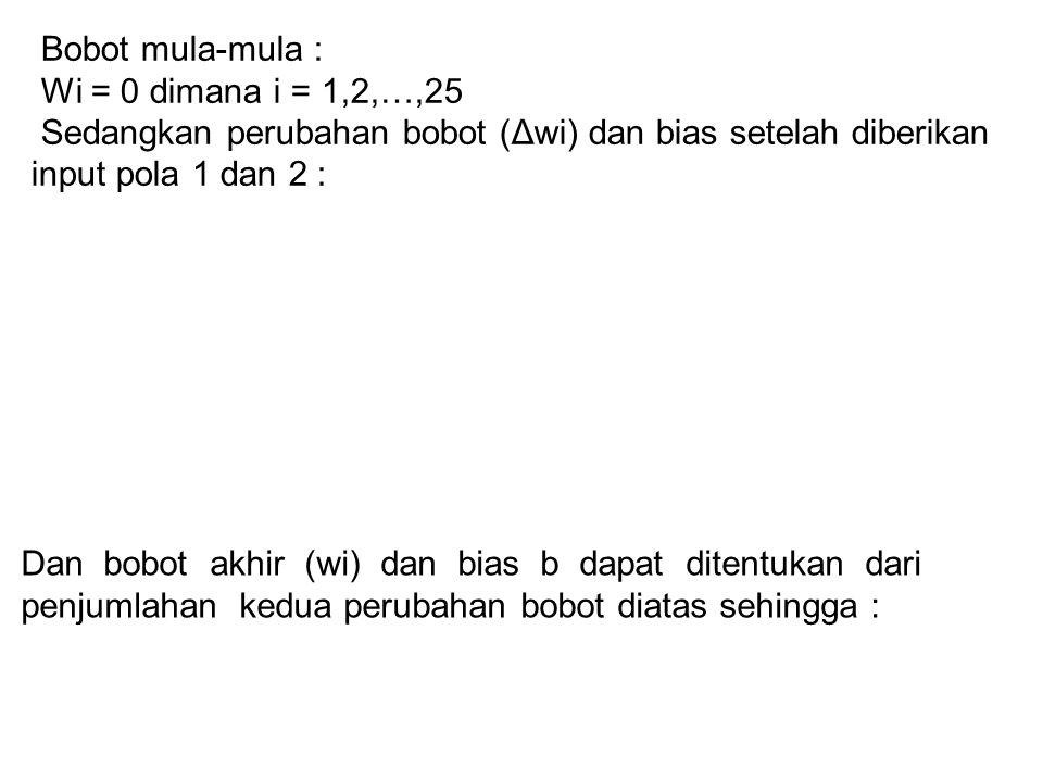 Bobot mula-mula : Wi = 0 dimana i = 1,2,…,25 Sedangkan perubahan bobot (Δwi) dan bias setelah diberikan input pola 1 dan 2 : Dan bobot akhir (wi) dan