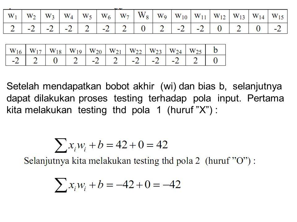 Setelah mendapatkan bobot akhir (wi) dan bias b, selanjutnya dapat dilakukan proses testing terhadap pola input. Pertama kita melakukan testing thd po