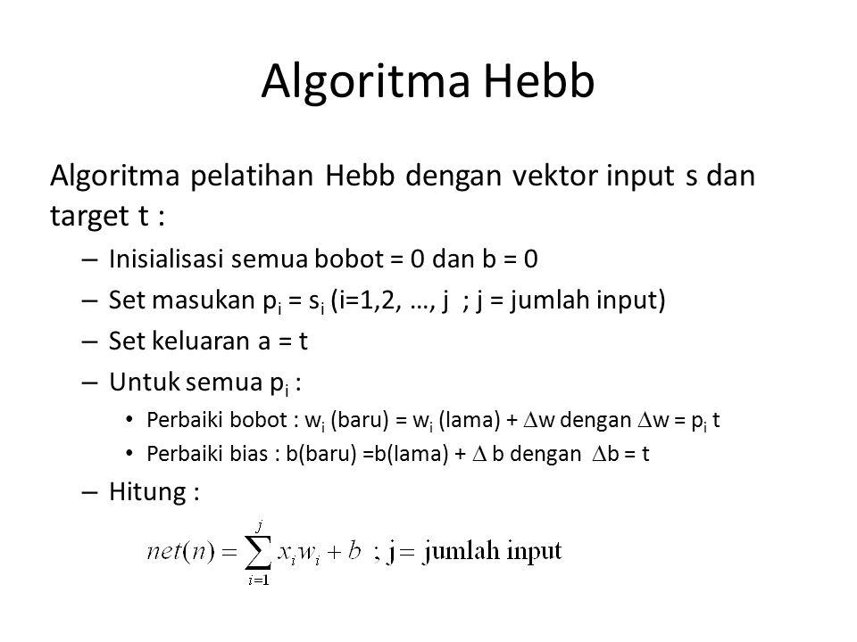 Algoritma Hebb Algoritma pelatihan Hebb dengan vektor input s dan target t : – Inisialisasi semua bobot = 0 dan b = 0 – Set masukan p i = s i (i=1,2,