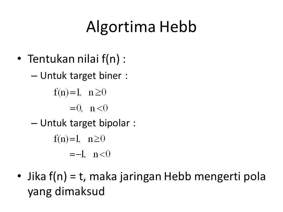 Bobot mula-mula : Wi = 0 dimana i = 1,2,…,25 Sedangkan perubahan bobot (Δwi) dan bias setelah diberikan input pola 1 dan 2 : Dan bobot akhir (wi) dan bias b dapat ditentukan dari penjumlahan kedua perubahan bobot diatas sehingga :
