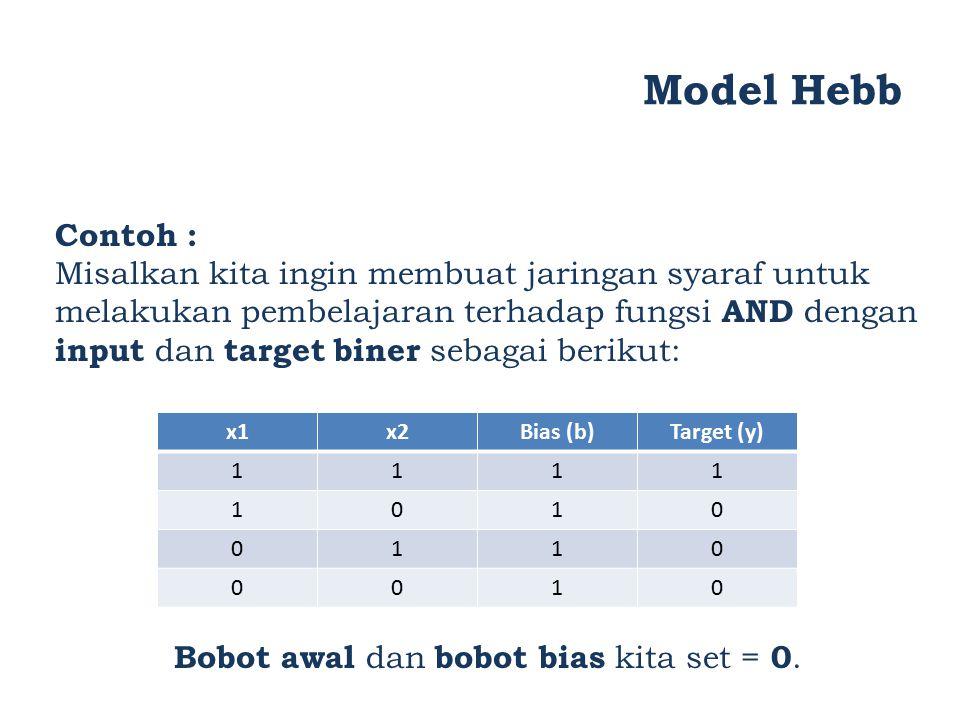 Contoh : Misalkan kita ingin membuat jaringan syaraf untuk melakukan pembelajaran terhadap fungsi AND dengan input dan target biner sebagai berikut: B