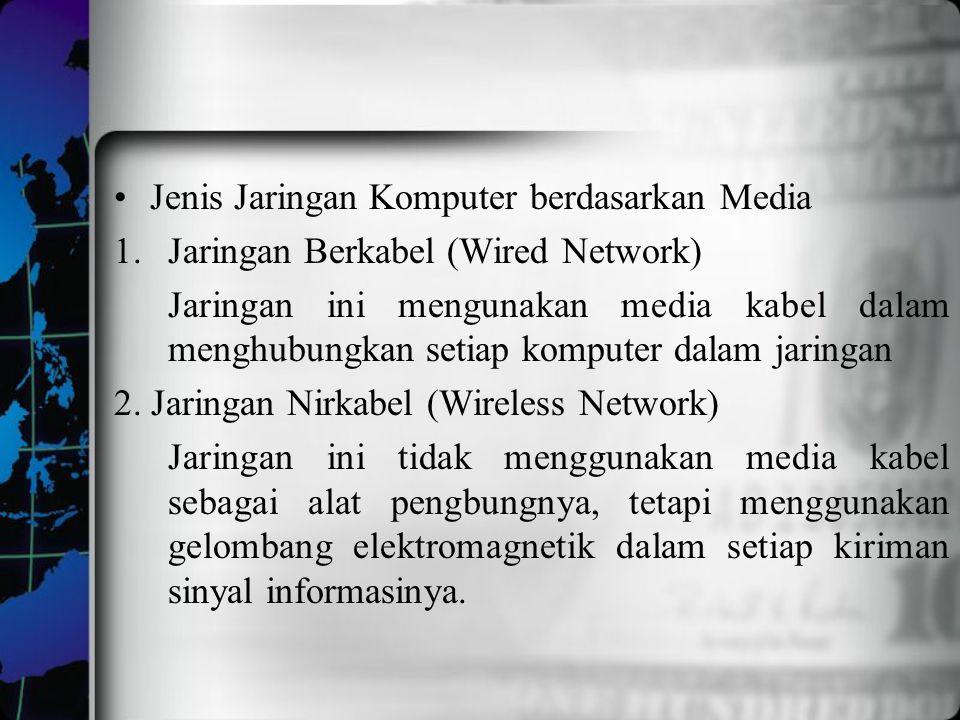 Jenis Jaringan Komputer berdasarkan Media 1.Jaringan Berkabel (Wired Network) Jaringan ini mengunakan media kabel dalam menghubungkan setiap komputer