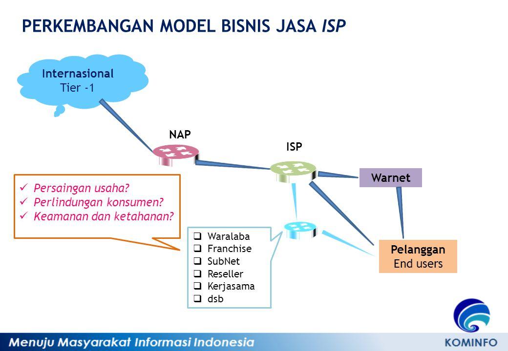 PERKEMBANGAN MODEL BISNIS JASA ISP Internasional Tier -1 NAP ISP Pelanggan End users  Waralaba  Franchise  SubNet  Reseller  Kerjasama  dsb Warn