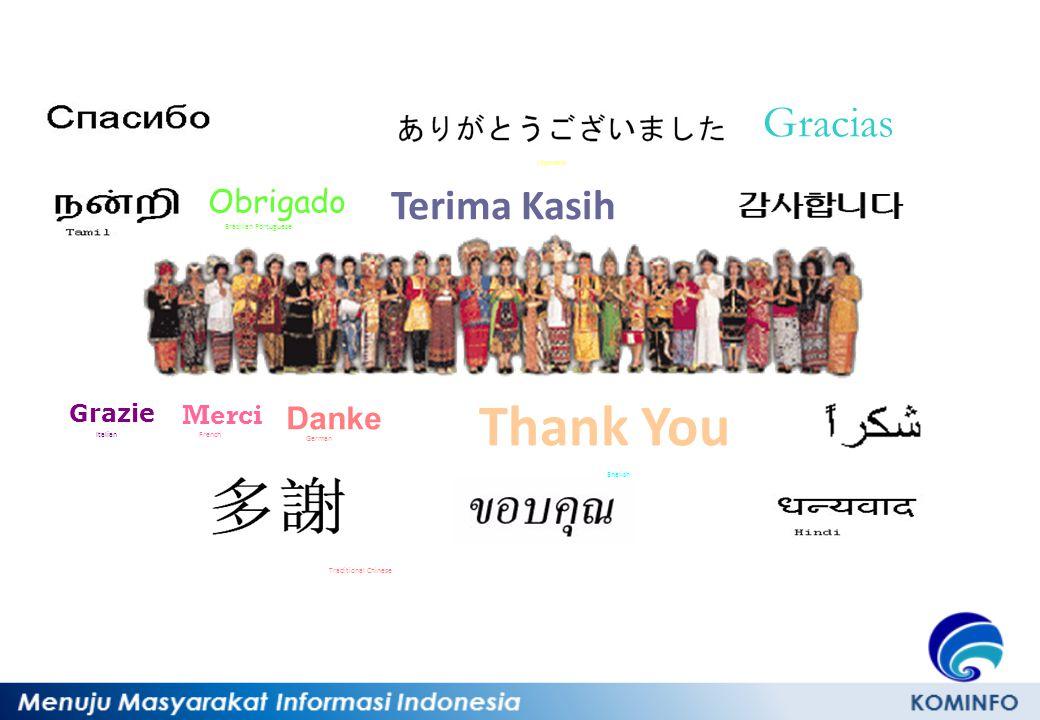 Merci Grazie Gracias Obrigado Danke Japanese English French Russian German Italian Spanish Brazilian Portuguese Arabic Terima Kasih Thank You Traditio