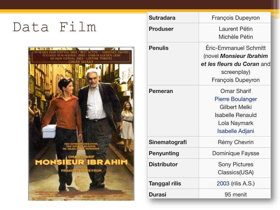 Data Film