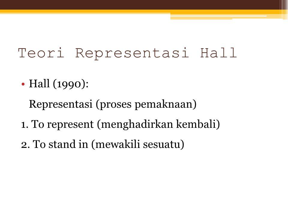 Teori Representasi Hall Hall (1990): Representasi (proses pemaknaan) 1.
