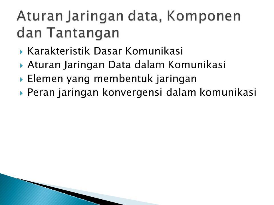  Karakteristik Dasar Komunikasi  Aturan Jaringan Data dalam Komunikasi  Elemen yang membentuk jaringan  Peran jaringan konvergensi dalam komunikas