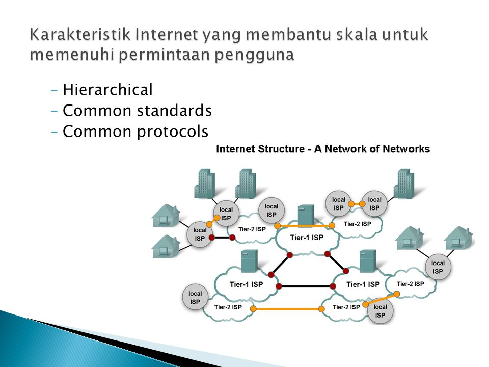 –Hierarchical –Common standards –Common protocols