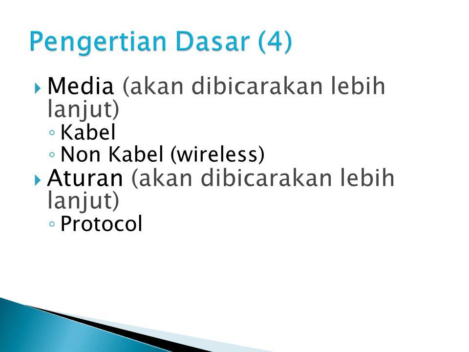  Media (akan dibicarakan lebih lanjut) ◦ Kabel ◦ Non Kabel (wireless)  Aturan (akan dibicarakan lebih lanjut) ◦ Protocol