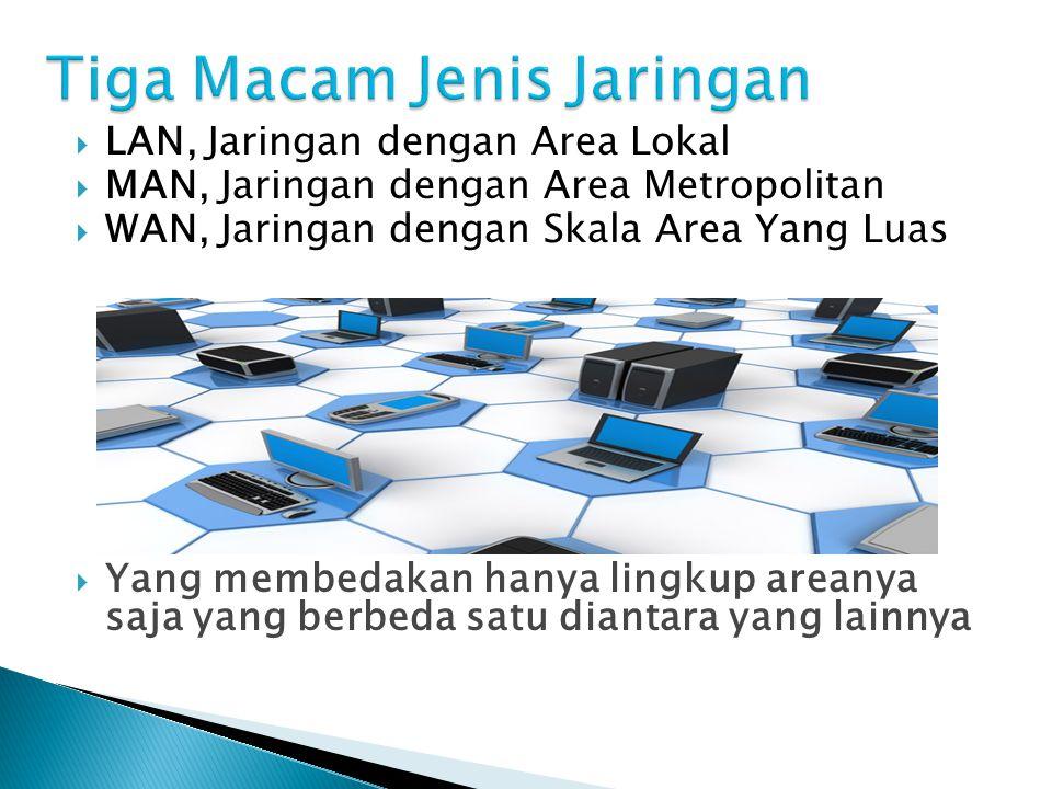  LAN, Jaringan dengan Area Lokal  MAN, Jaringan dengan Area Metropolitan  WAN, Jaringan dengan Skala Area Yang Luas  Yang membedakan hanya lingkup