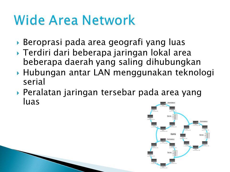  Beroprasi pada area geografi yang luas  Terdiri dari beberapa jaringan lokal area beberapa daerah yang saling dihubungkan  Hubungan antar LAN meng