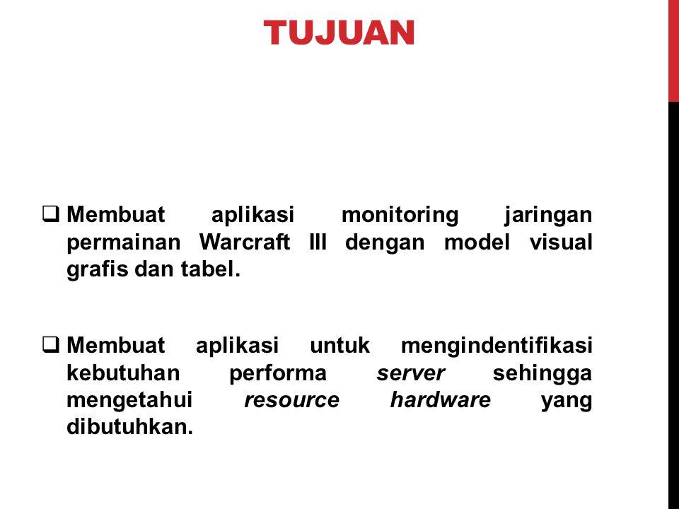 TUJUAN  Membuat aplikasi monitoring jaringan permainan Warcraft III dengan model visual grafis dan tabel.  Membuat aplikasi untuk mengindentifikasi