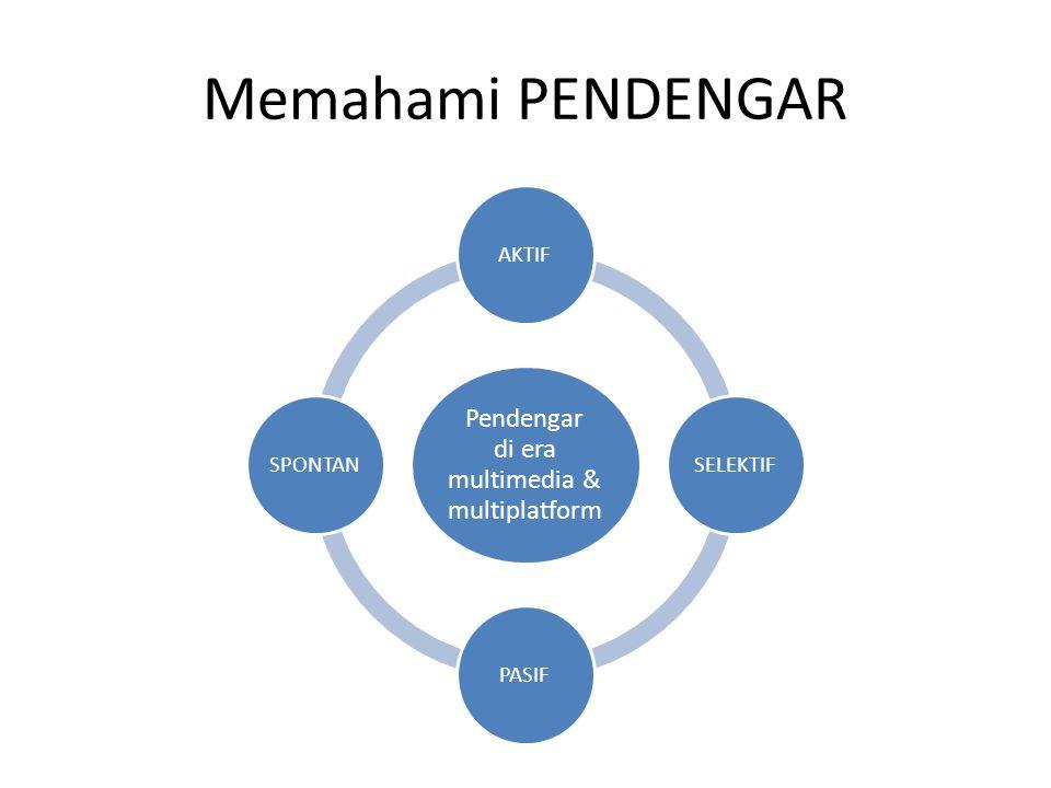 Memahami PENDENGAR Pendengar di era multimedia & multiplatform AKTIFSELEKTIFPASIFSPONTAN