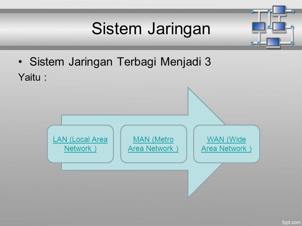 Sistem Jaringan Sistem Jaringan Terbagi Menjadi 3 Yaitu : LAN (Local Area Network ) MAN (Metro Area Network ) WAN (Wide Area Network )