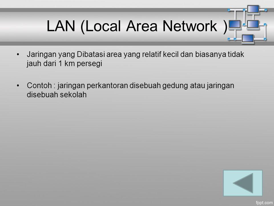 LAN (Local Area Network ) Jaringan yang Dibatasi area yang relatif kecil dan biasanya tidak jauh dari 1 km persegi Contoh : jaringan perkantoran diseb