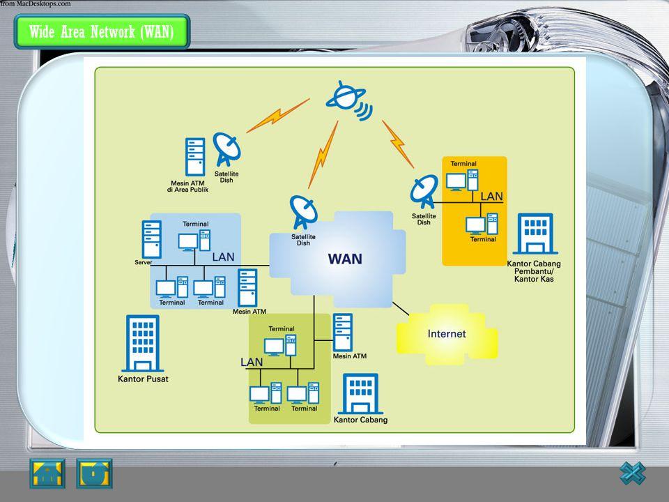 Metropolitan Area Network Metropolitan Area Network