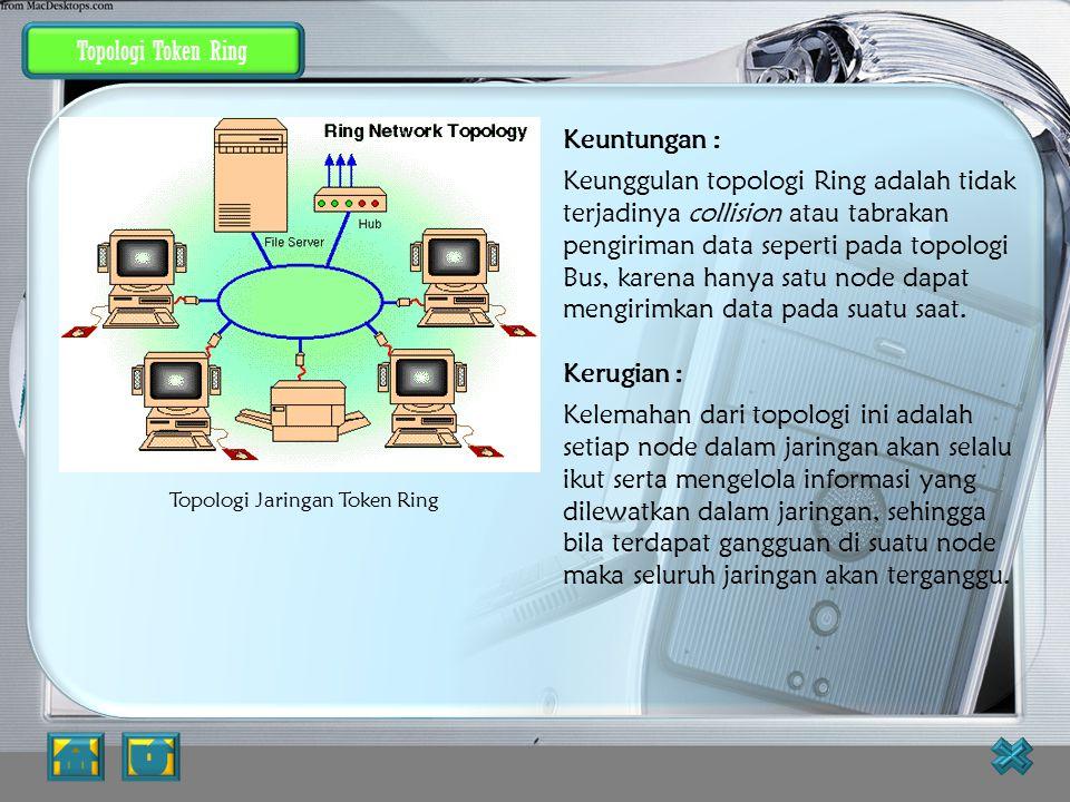 Topologi BUS Topologi Jaringan BUS Hemat Kabel Layout kabel sederhana Pengembangan jaringan / penambahan workstation baru dapat dilakukan dengan mudah