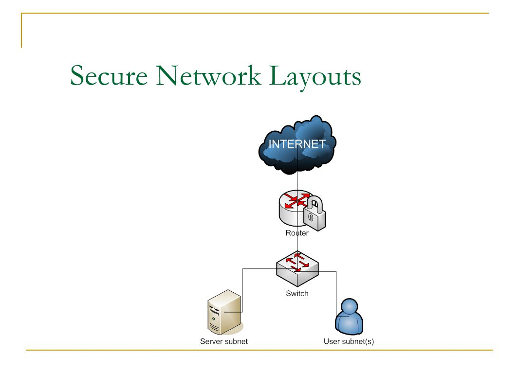 Secure Network Layouts
