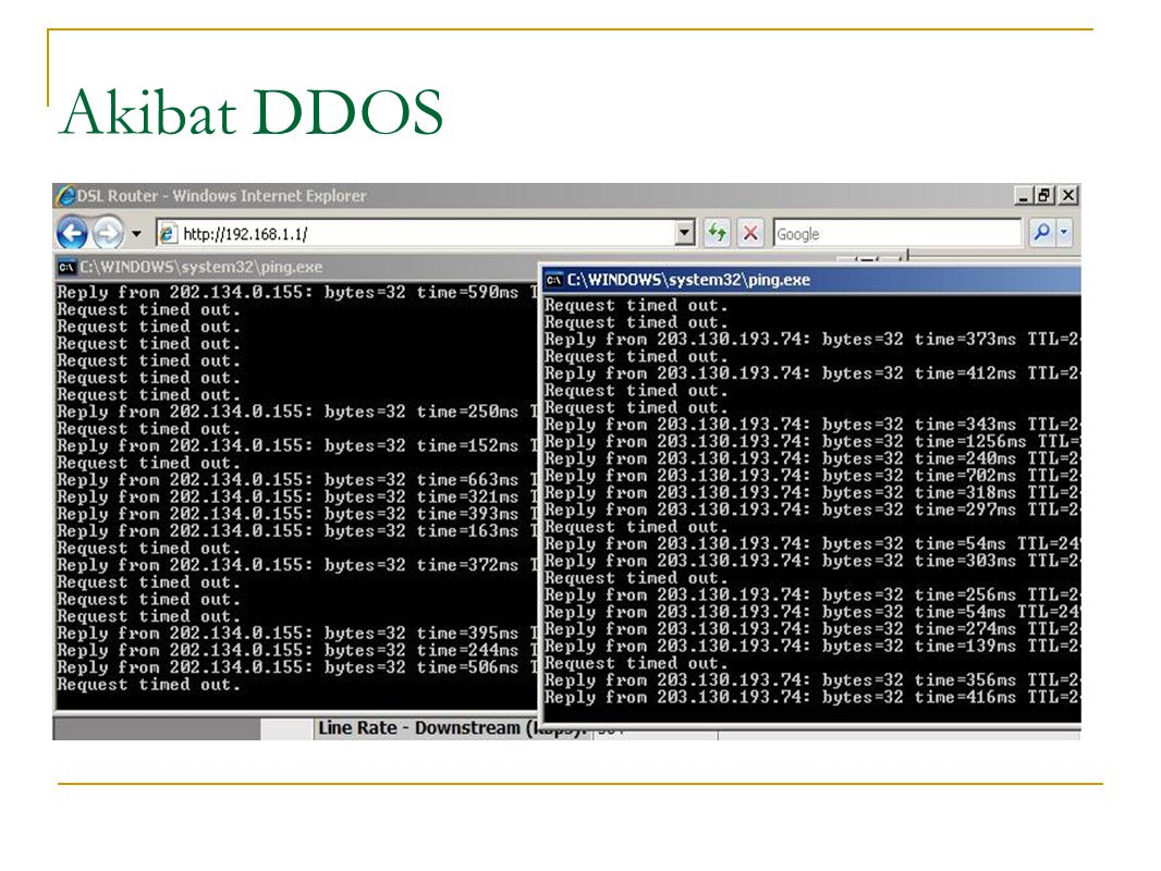 Intrusion Detection Software (IDS)  Examining system logs (host based) Examining network traffic (network based) A Combination of the two Implementation:  Snort