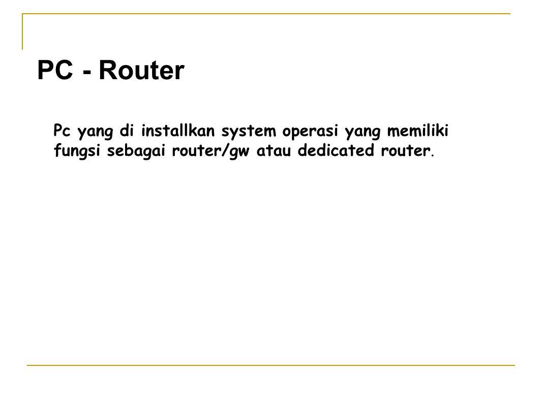 Fungsi dan Manfaat PC-Router .1.