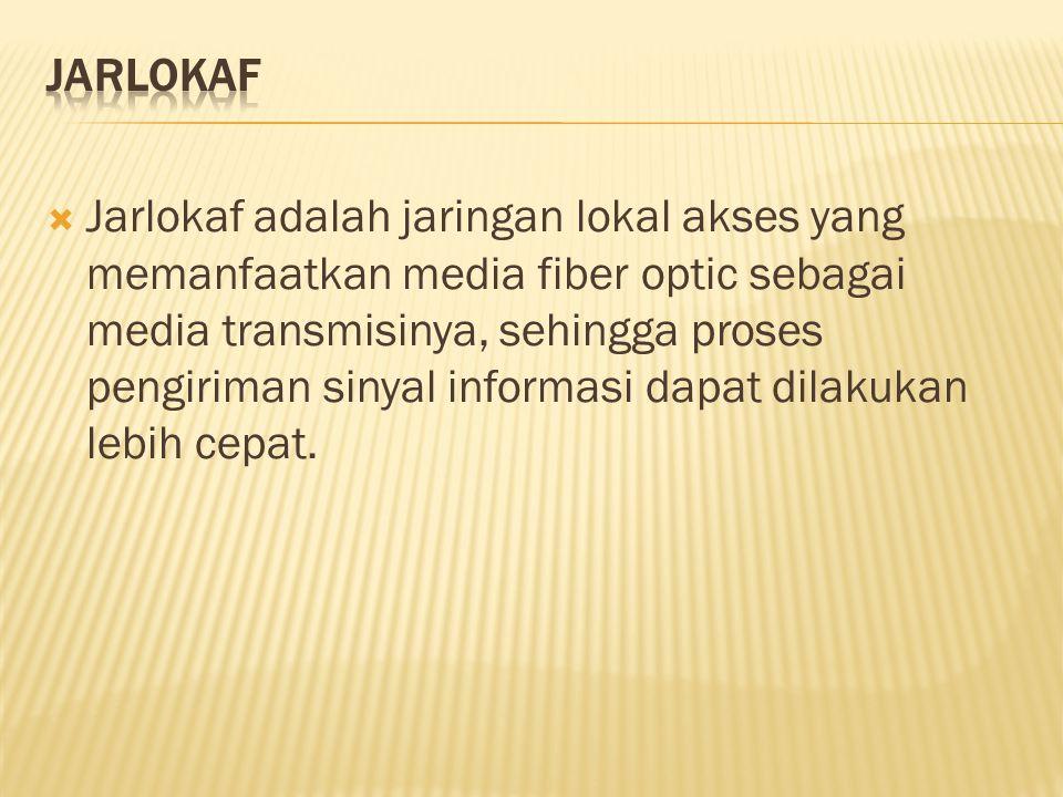  Jarlokaf adalah jaringan lokal akses yang memanfaatkan media fiber optic sebagai media transmisinya, sehingga proses pengiriman sinyal informasi dap