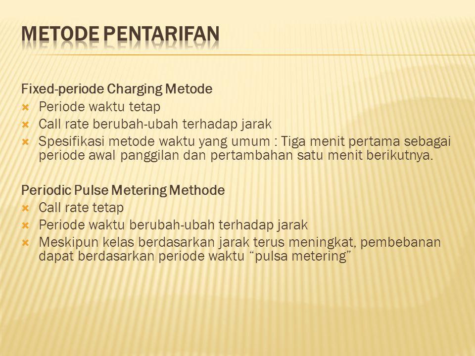 Fixed-periode Charging Metode  Periode waktu tetap  Call rate berubah-ubah terhadap jarak  Spesifikasi metode waktu yang umum : Tiga menit pertama