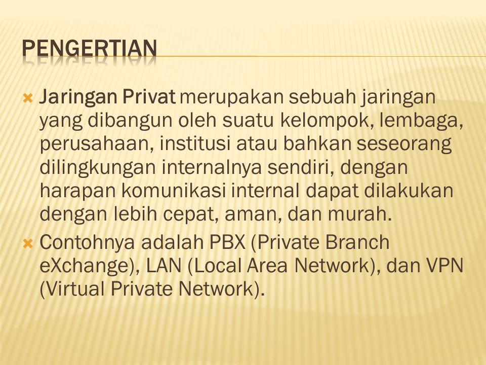  Jaringan Publik adalah jaringan yang dibangun oleh pemerintah maupun penyedia jasa telekomunikasi kepada publik, baik yang berorientasi profit maupun non-profit, sehingga masyarakat luas dapat memanfaatkannya dalam bertukar informasi.