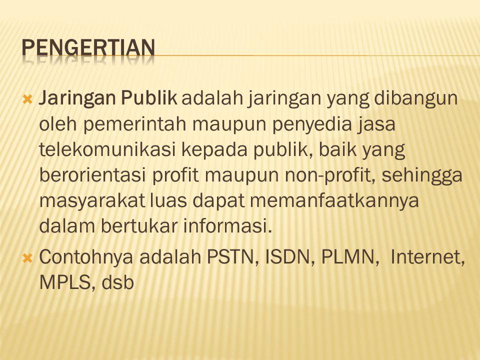  PSTN merupakan jaringan publik yang bersifat circuit switch dan pada awalnya disiapkan untuk fasilitas teleponi.