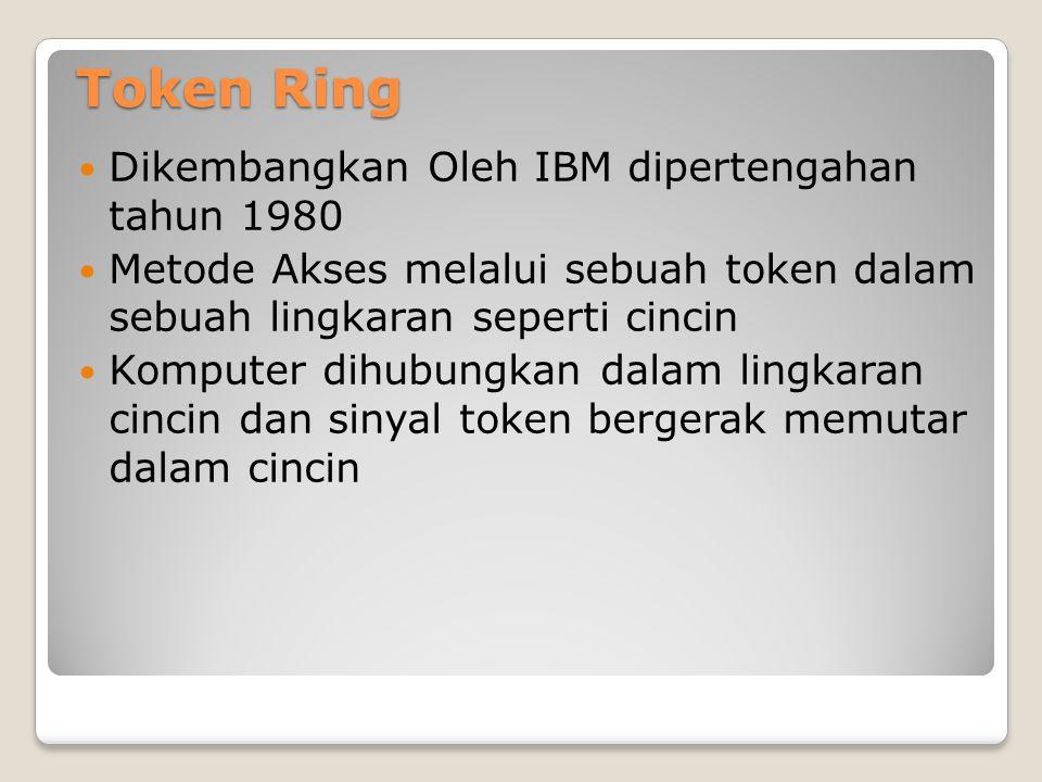 Token Ring Dikembangkan Oleh IBM dipertengahan tahun 1980 Metode Akses melalui sebuah token dalam sebuah lingkaran seperti cincin Komputer dihubungkan
